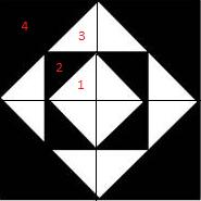 Как найти отношение закрашенной площади к не закрашенной?