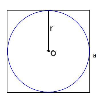 Как найти площадь круга вписанного в квадрат