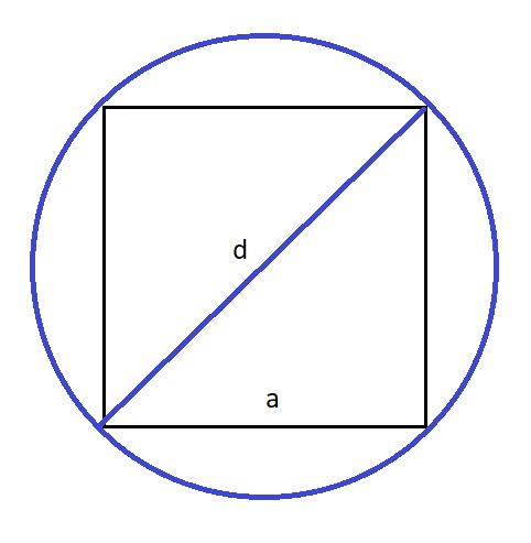 Как найти площадь квадрата вписанного в круг