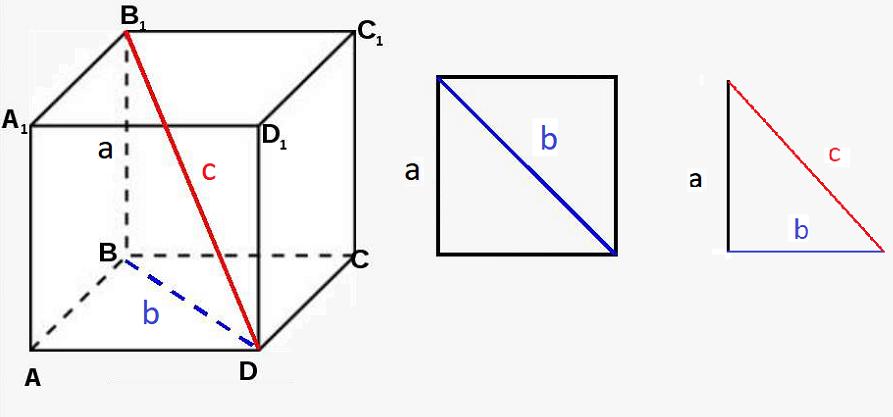 Формула диагонали куба через сторону
