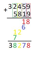 Сложить числа столбиком