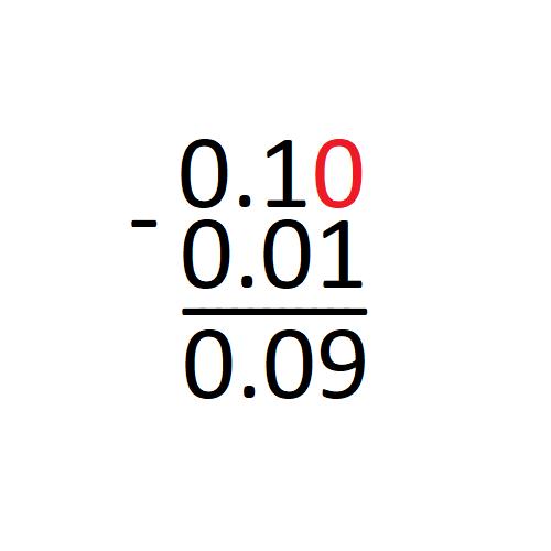 Вычитание десятичной дроби