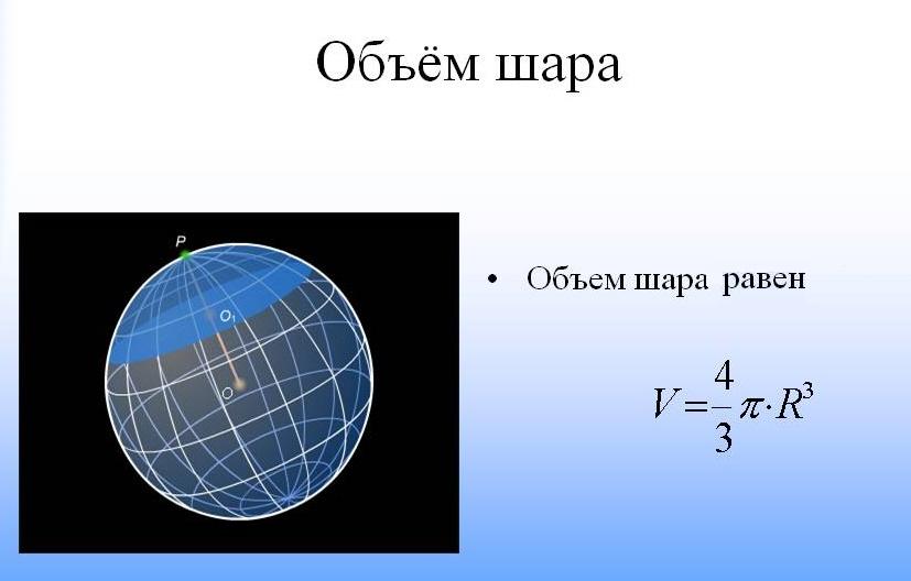 Объем шара<